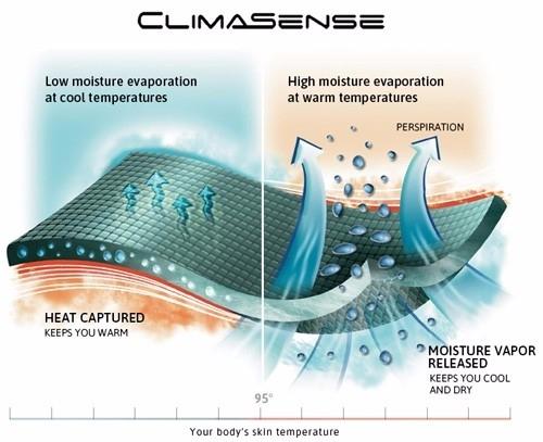 climasense10_promopic_1-500